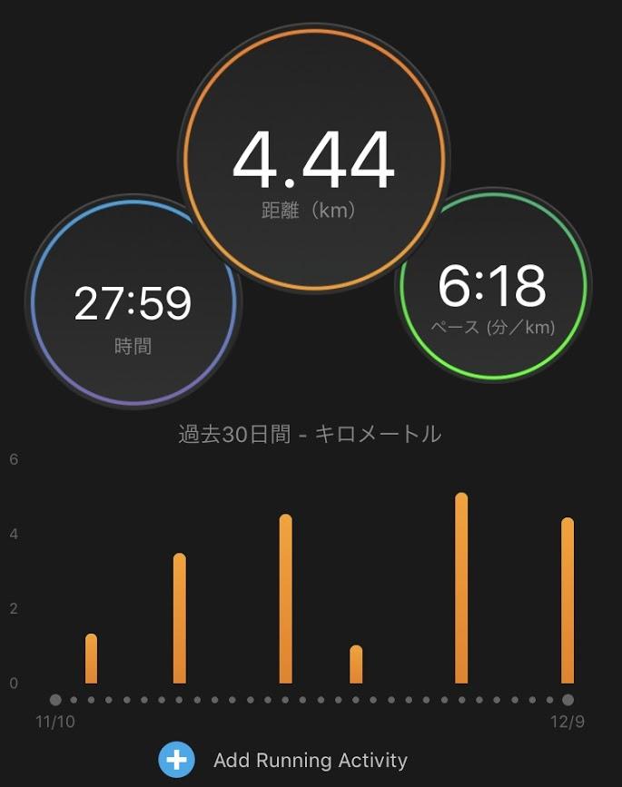 f:id:fugufugufugu:20161209234154j:plain