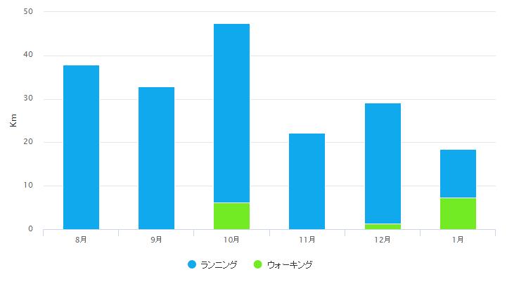 f:id:fugufugufugu:20170118224411p:plain