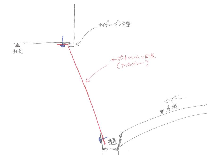 f:id:fugufugufugu:20180604232858p:plain