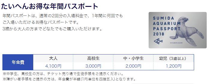 f:id:fugufugufugu:20181120223642p:plain
