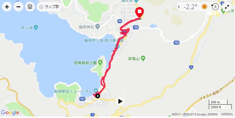 f:id:fugufugufugu:20190101225850p:plain