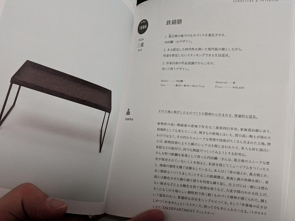 f:id:fugufugufugu:20190113214416j:plain