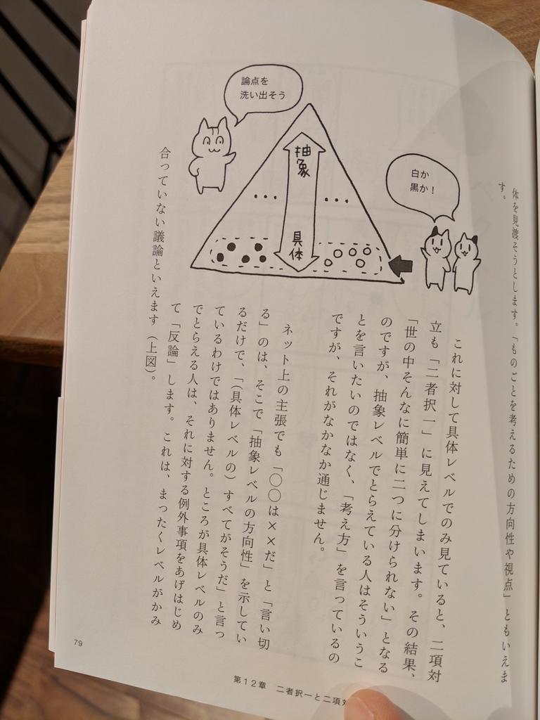 f:id:fugufugufugu:20190120225427j:plain